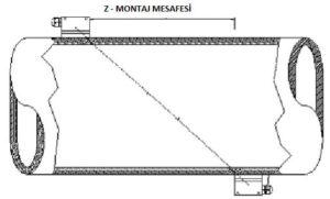 z-metodu